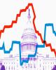 ارزیابی اولیه رسانهها از نتایج انتخابات کنگره آمریکا