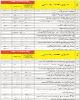 جدول کامل نرخ جریمه تخلفات رانندگی در سال ۹۷