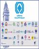 افزوده شدن بیمه پارسیان به جمع شرکتهای مجاز به قبولی اتکایی