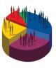 شاخص «توسعه انسانی» ایران 38.3 درصد رشد کرد