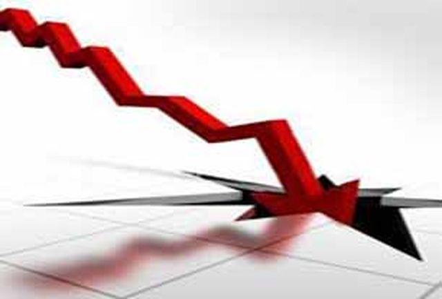 شاخص کل بورس به کانال یک میلیون و ۱۰۰ هزار واحد سقوط کرد