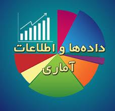 افزایش نرخ تورم نهادههای ساختمانهای مسکونی شهر تهران