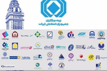 نظارت مبتنی بر ریسک در بانکداری اسلامی