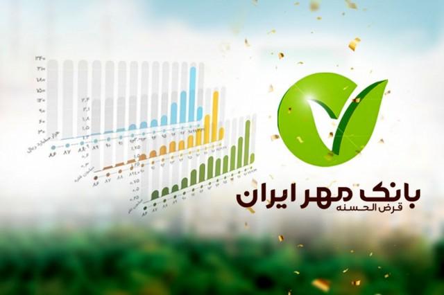 کارنامه روشن بانک مهر ایران در ارائه خدمات نوین بانکی