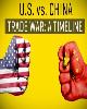 چین: آمریکا آغازگر بزرگترین نبرد تجاری تاریخ اقتصاد دنیا است