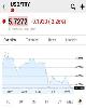 ادامه رشد ارزش لیر در مقابل دلار